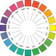 色相環の活用